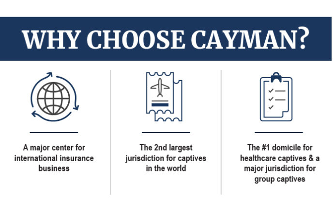 Why Choose Cayman Infographic Preview-690x412